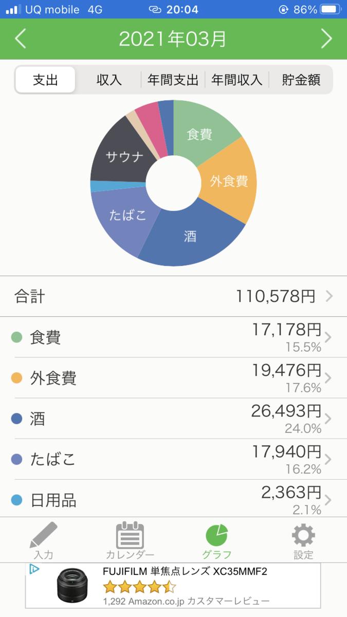 f:id:color-hiyoko:20210410200810p:plain