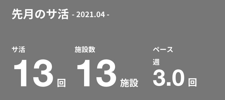 f:id:color-hiyoko:20210502134702p:plain