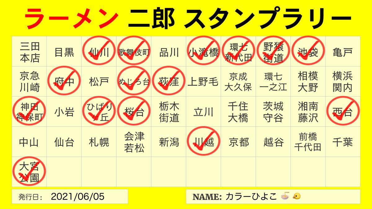 f:id:color-hiyoko:20210605131550p:plain