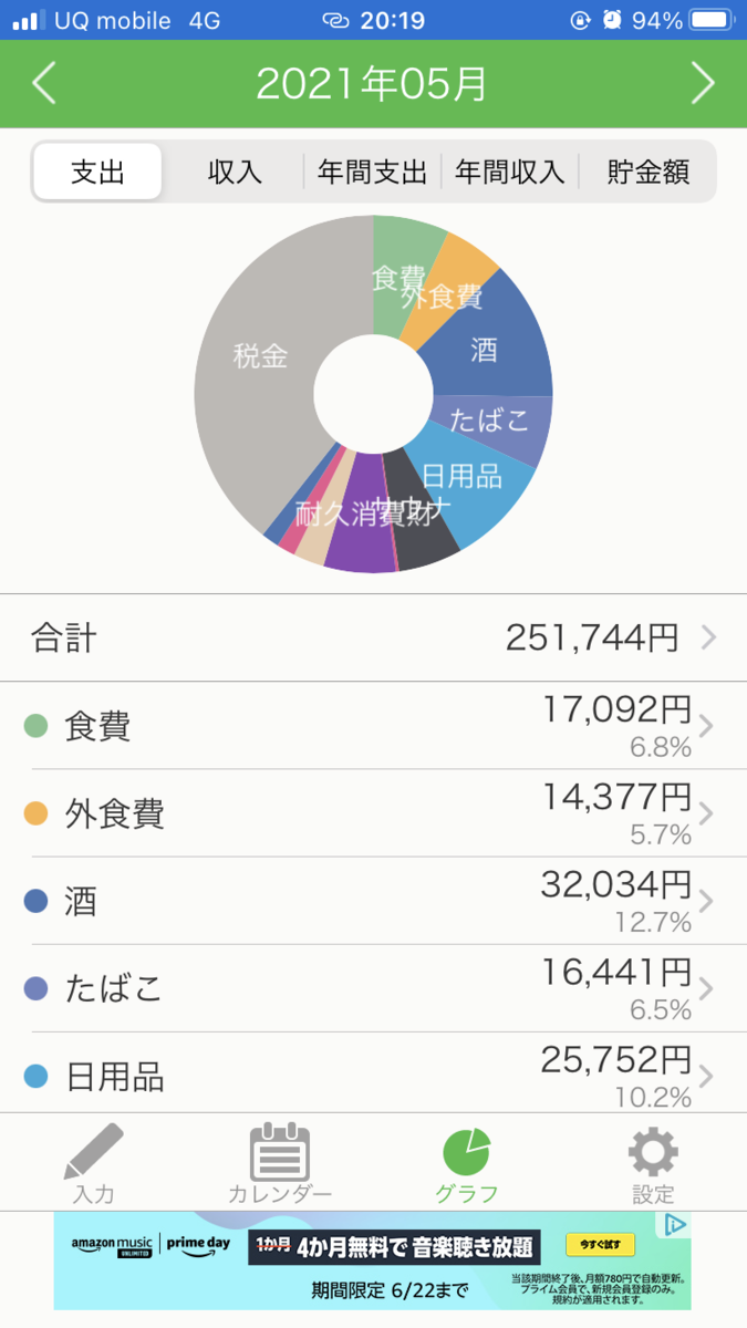 f:id:color-hiyoko:20210606202318p:plain