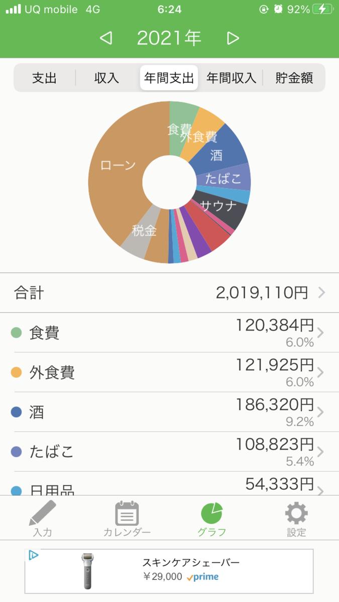 f:id:color-hiyoko:20210802062914p:plain