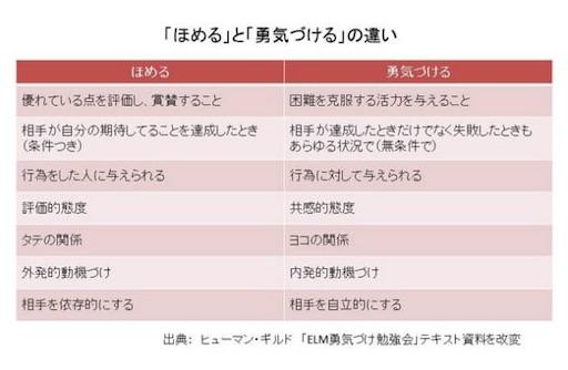 f:id:color-takayo:20181014174340j:image