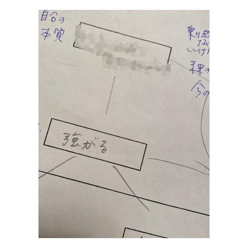 f:id:color-takayo:20210125043100j:image
