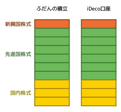 f:id:colorfuluniverse:20170421140217j:plain