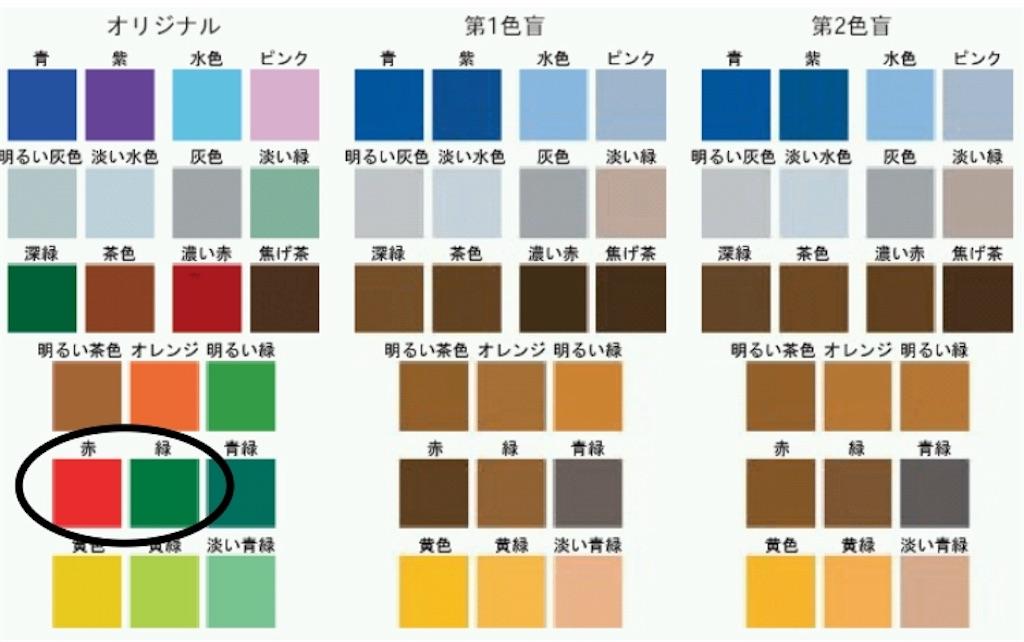 f:id:colorrr:20180111170540j:image
