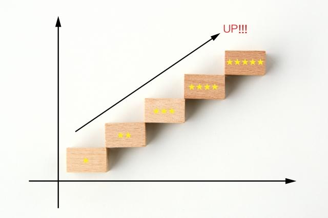 ヤフオクの評価の全てを解説!基準や評価の見方、変更はどこからできる?