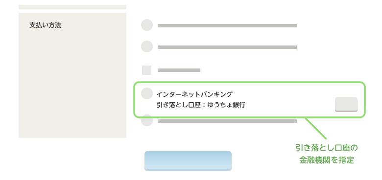 Yahooかんたん決済 インターネットバンキング支払いの手順