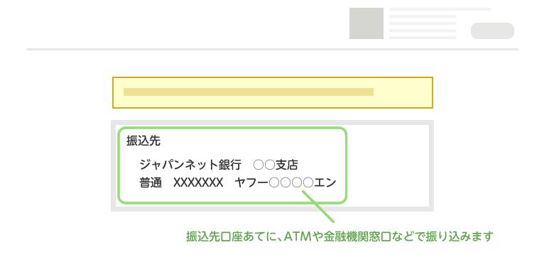 Yahooかんたん決済 銀行振り込みの支払い手順