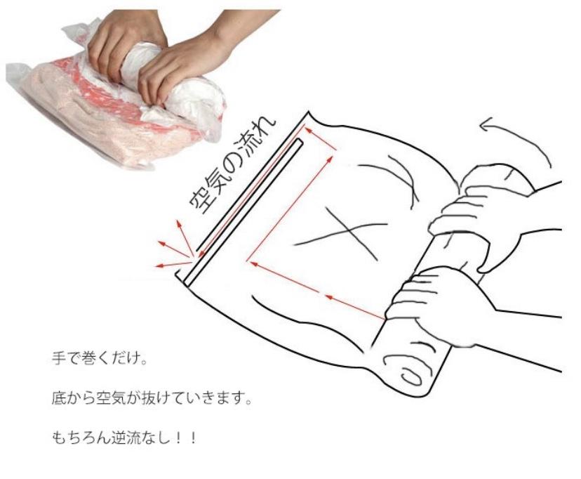衣類用圧縮袋の使い方・空気の抜き方