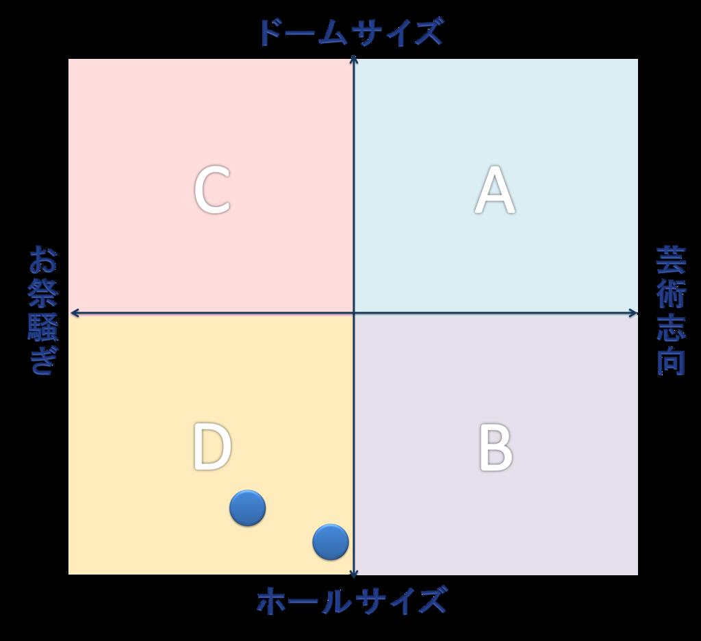 f:id:comarisu:20160805202133p:plain