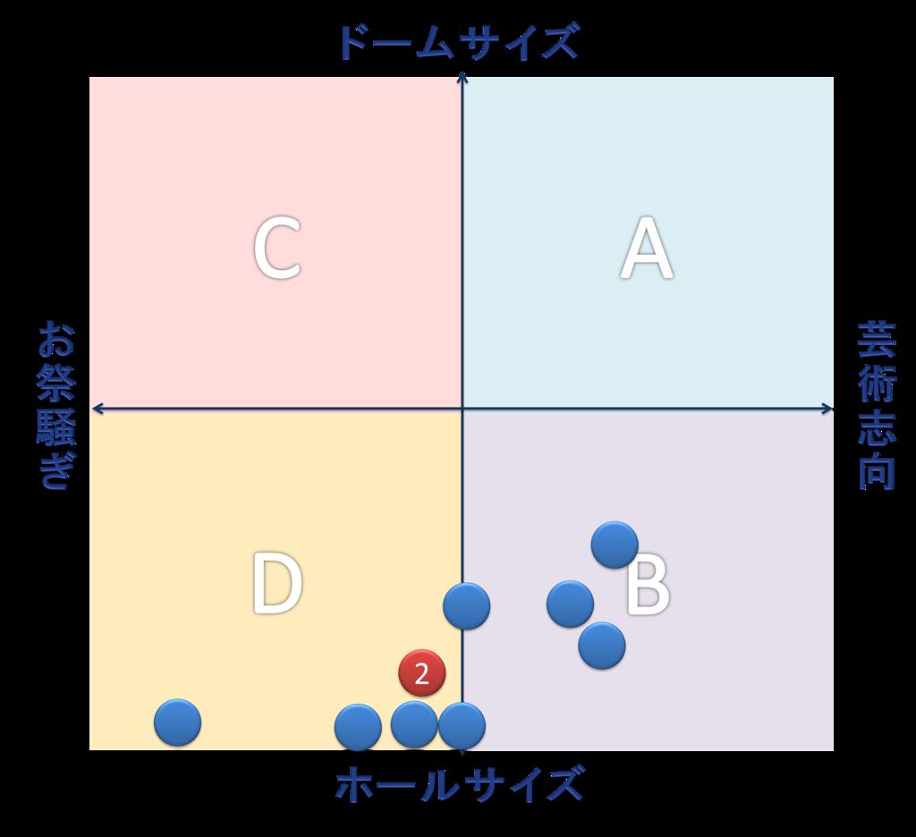 f:id:comarisu:20160805203335p:plain