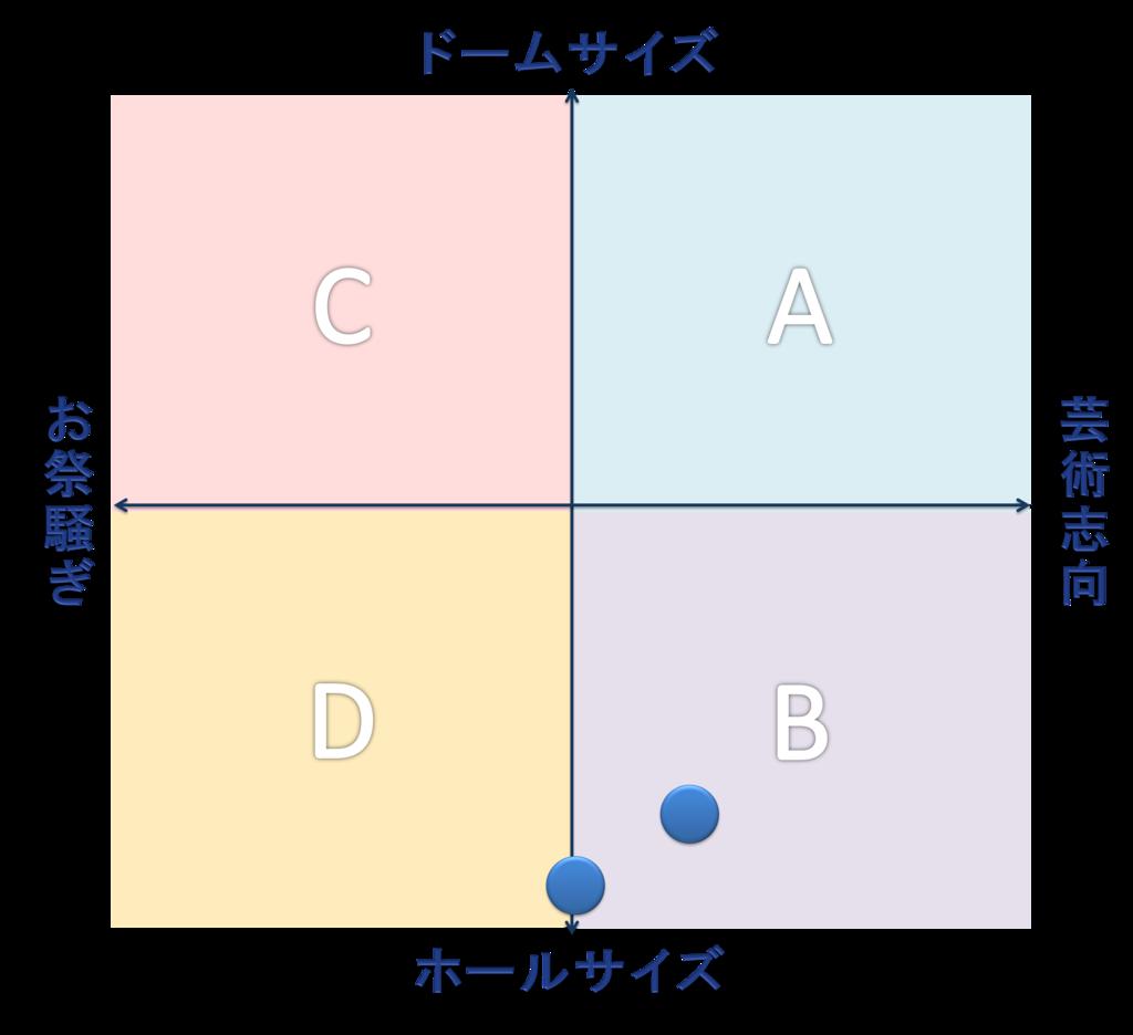 f:id:comarisu:20160805210740p:plain