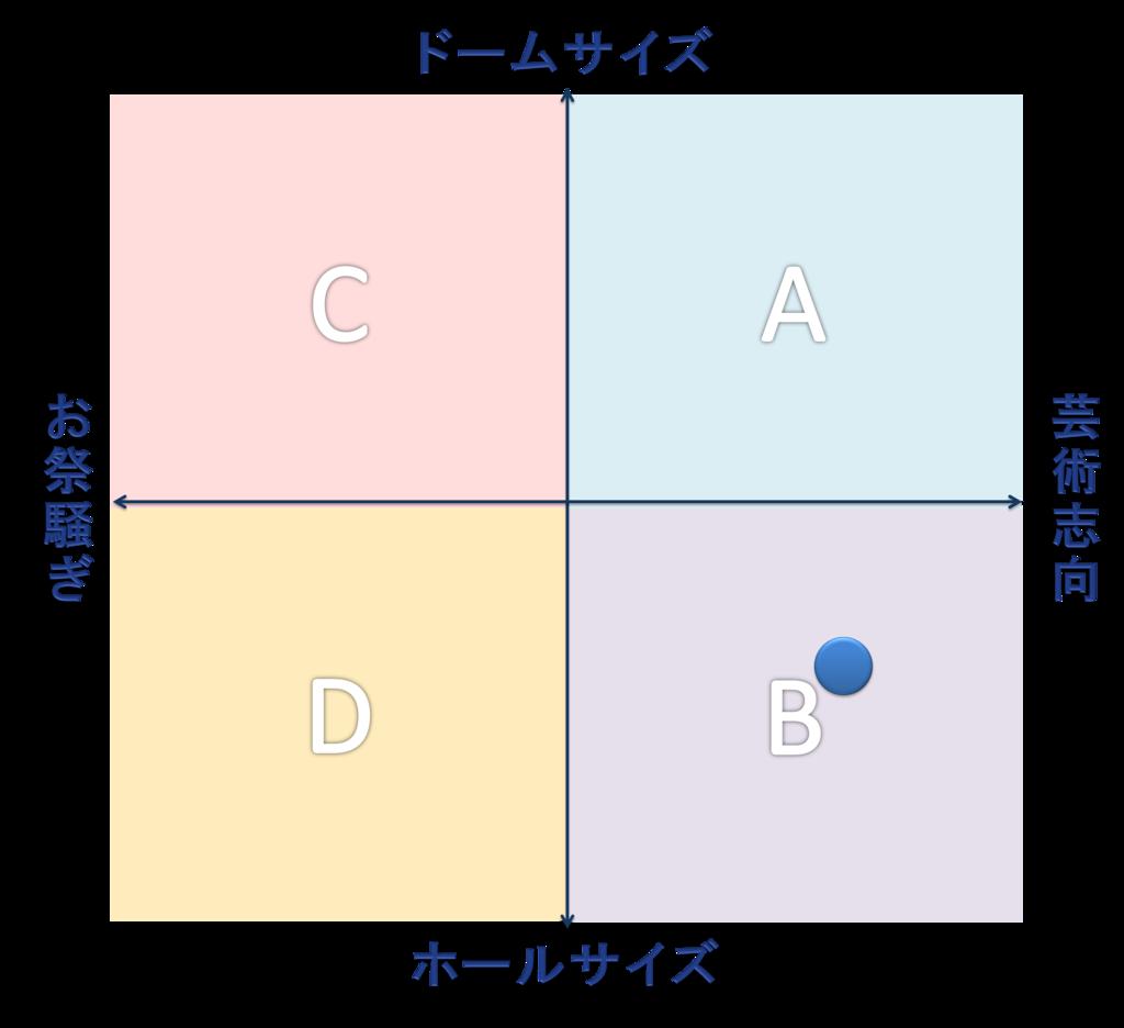 f:id:comarisu:20160805213217p:plain