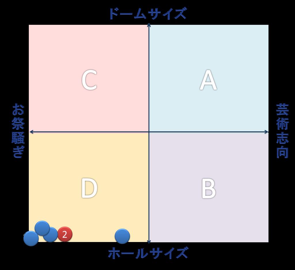 f:id:comarisu:20160805213807p:plain