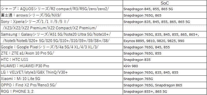 f:id:comenegie:20210505180602p:plain