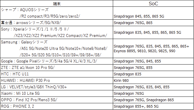 f:id:comenegie:20210526174738p:plain