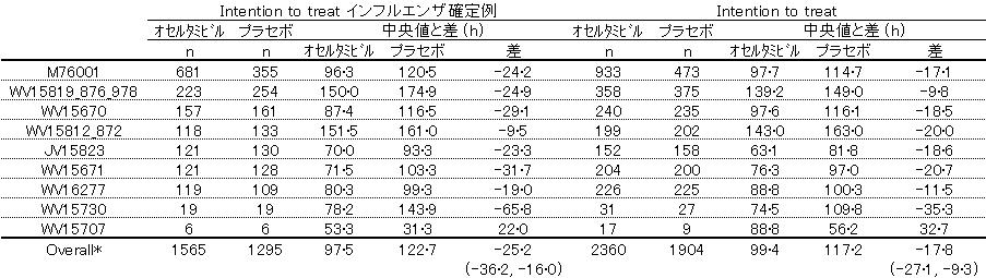 f:id:cometlog:20151209030749p:plain