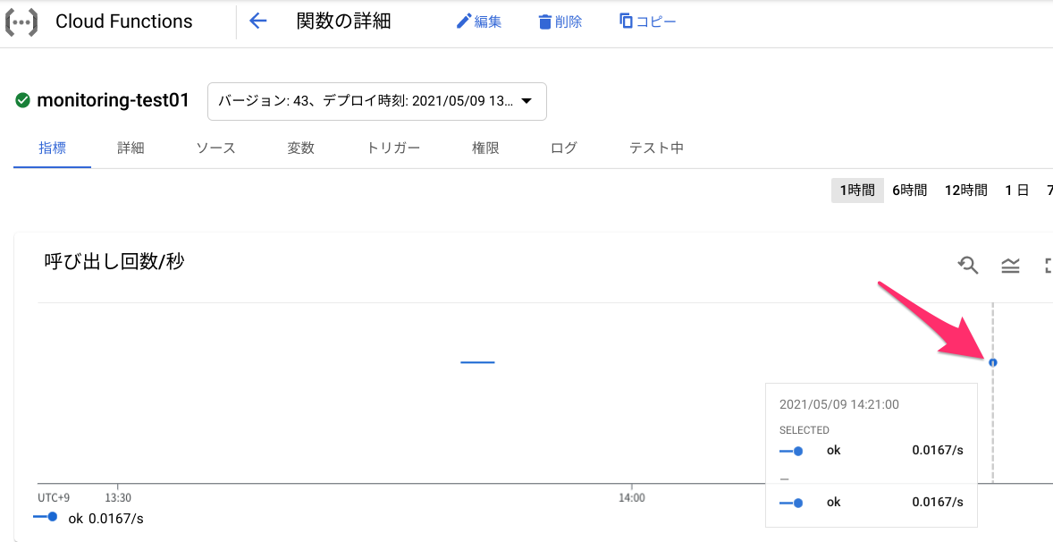 f:id:commmune_kawaoka:20210509170119p:plain