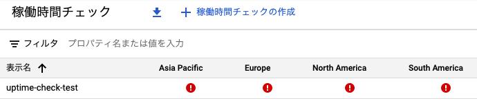 f:id:commmune_kawaoka:20210509214112p:plain
