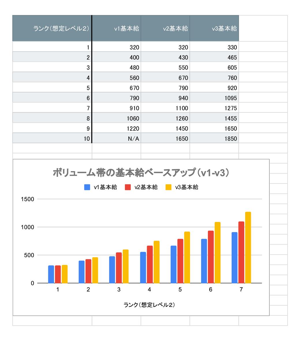 f:id:commmune_yamamoto:20210912154805p:plain