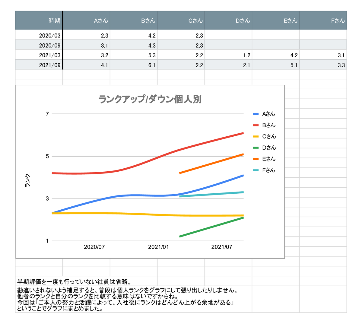 f:id:commmune_yamamoto:20210912155829p:plain