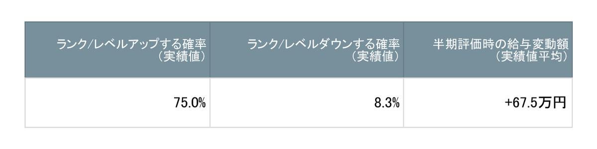 f:id:commmune_yamamoto:20210912160156p:plain