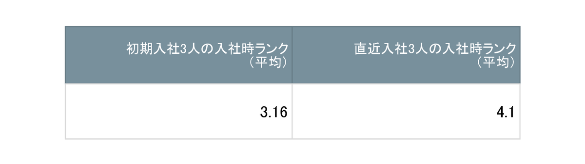 f:id:commmune_yamamoto:20210912160330p:plain