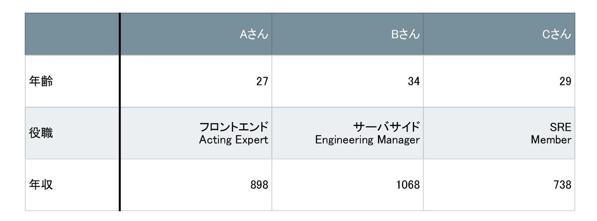f:id:commmune_yamamoto:20210912160411p:plain
