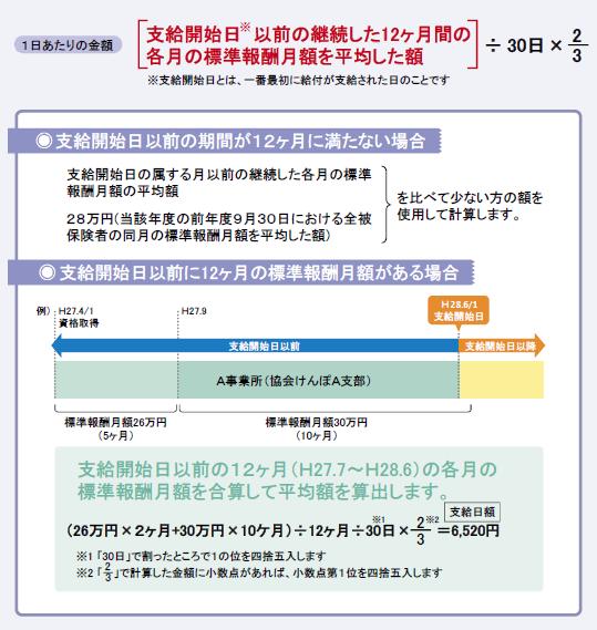 f:id:comoken:20170822002930p:plain