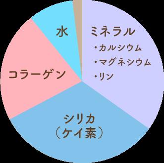 f:id:compass-life:20210311114432p:plain