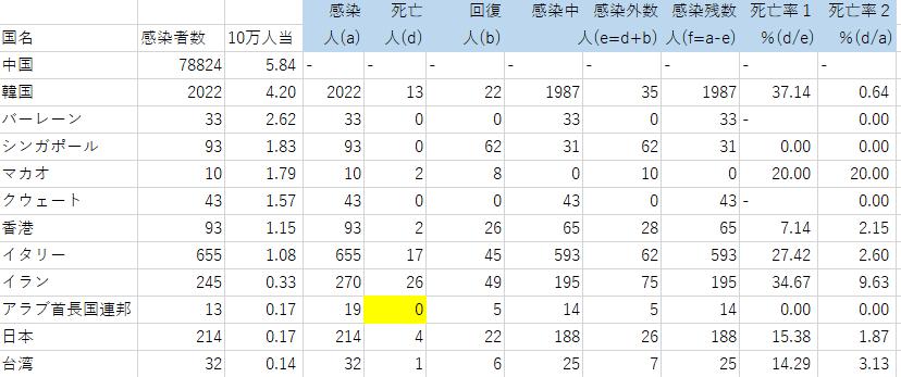 f:id:computer_philosopher:20200229184243p:plain