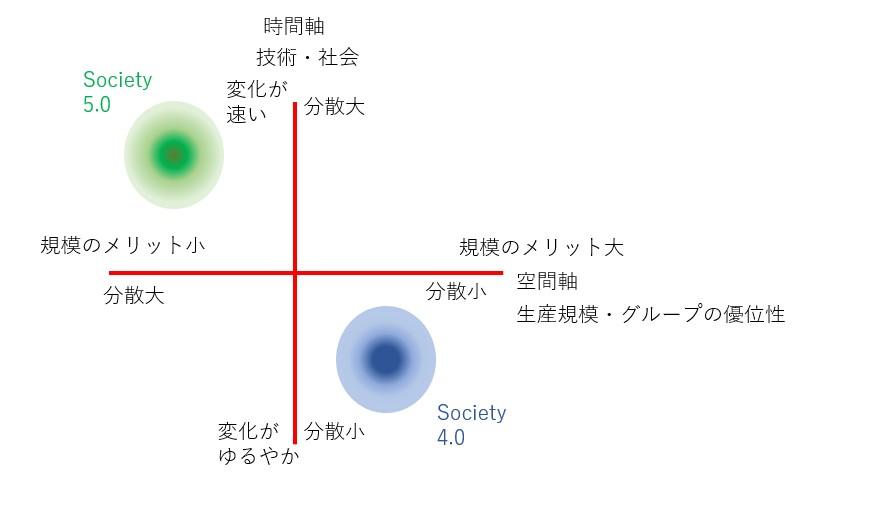 f:id:computer_philosopher:20210217211355j:plain