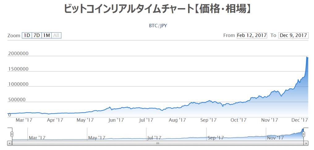 f:id:con_invester:20171209165035p:plain