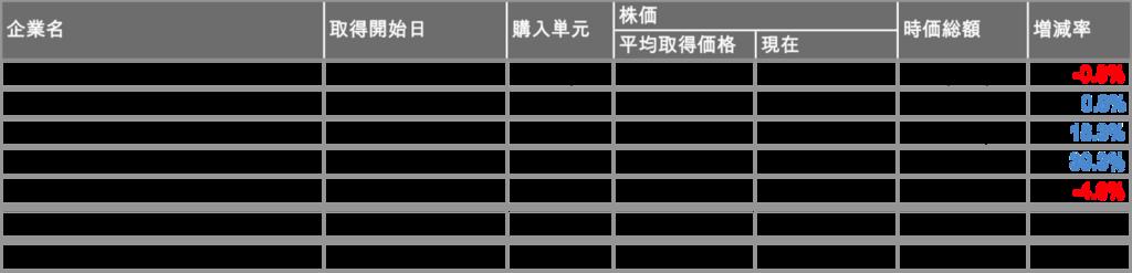 f:id:con_invester:20180331094958p:plain