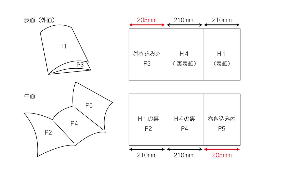f:id:conasaji:20200217200411j:plain
