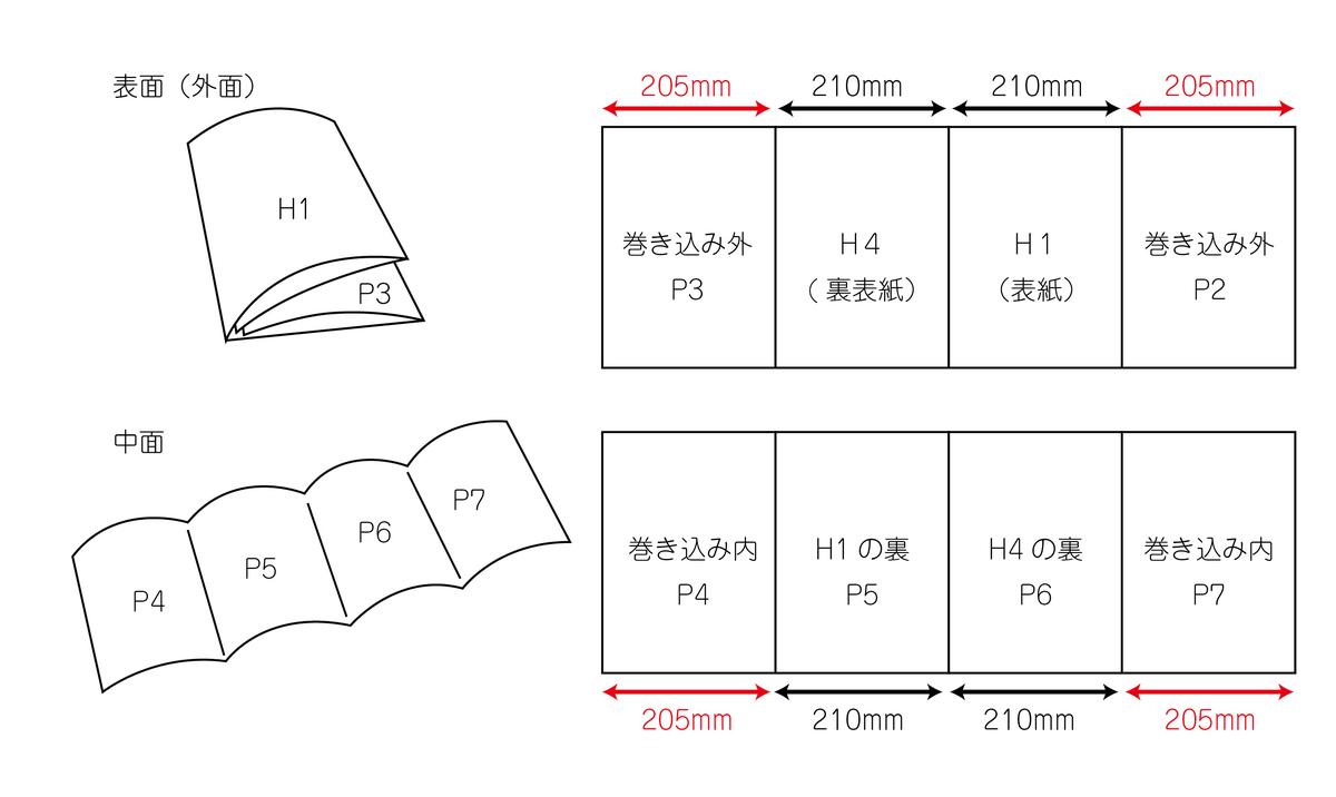 f:id:conasaji:20200217210046j:plain