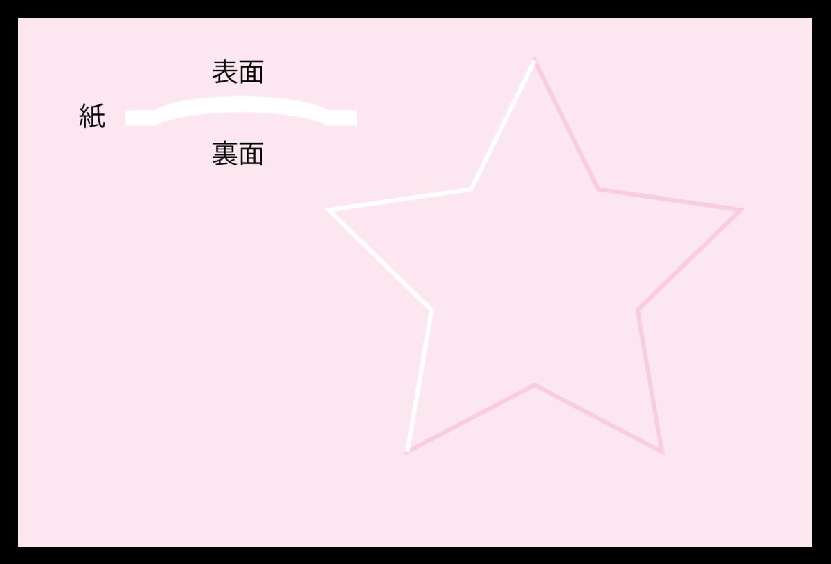 f:id:conasaji:20200224213340p:plain