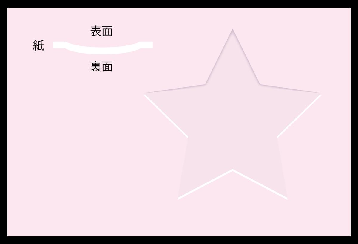 f:id:conasaji:20200224213355p:plain