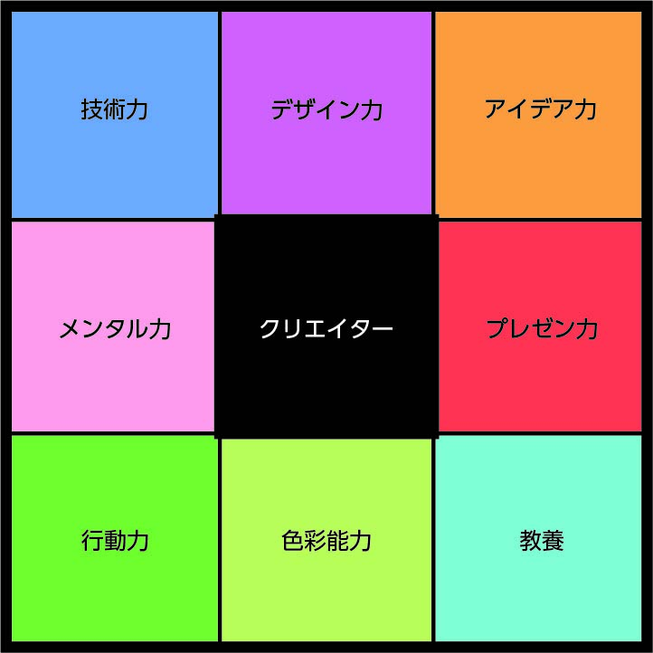 f:id:conasaji:20210102202127j:plain