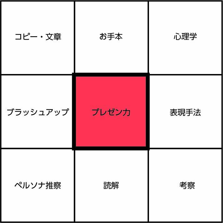 f:id:conasaji:20210102204218j:plain