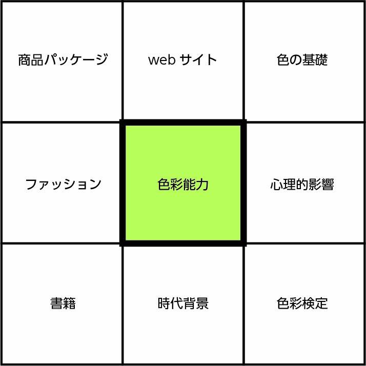 f:id:conasaji:20210102204813j:plain