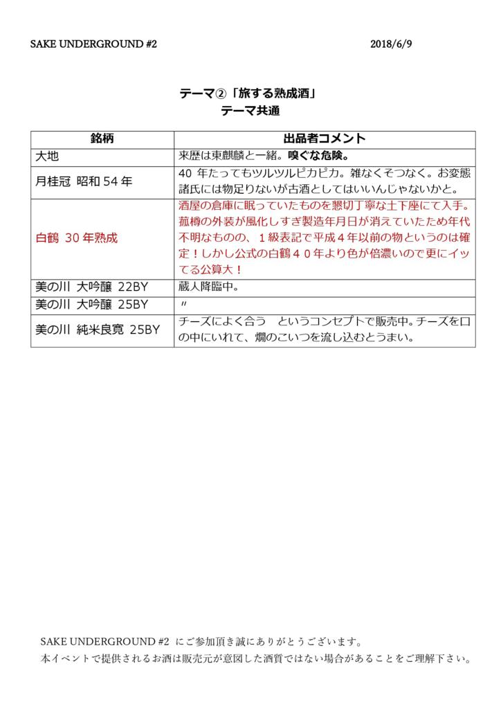 f:id:congiro:20180613015135p:plain