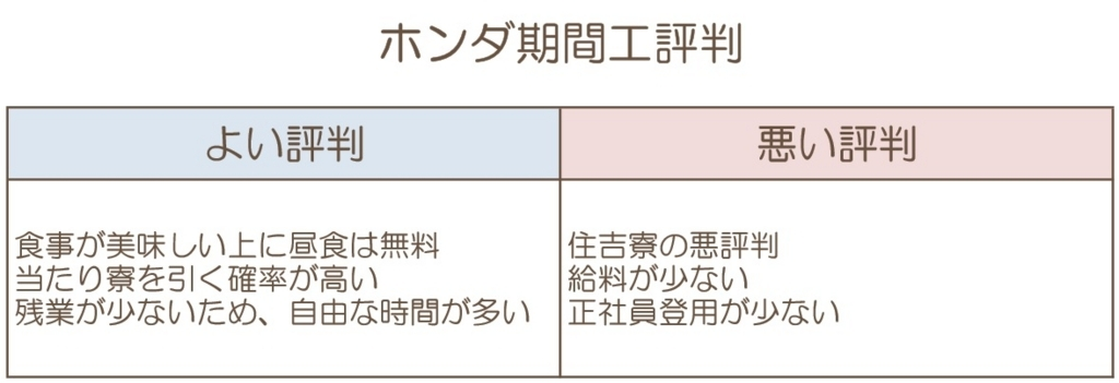 f:id:connectconnect:20170817105208j:plain