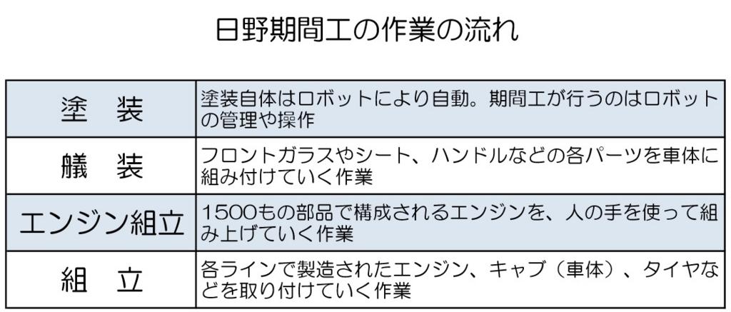 f:id:connectconnect:20170822113444j:plain