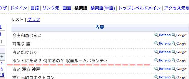 f:id:connectronkobe:20120917051012j:image:w360