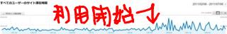 f:id:consbiol:20110709112845j:image
