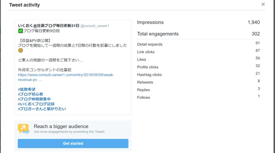 ツイートの影響力