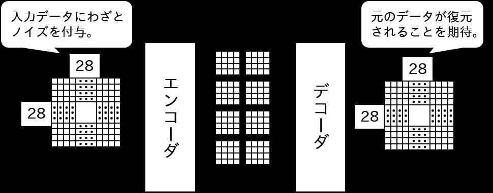 f:id:cookie-box:20170507223517p:plain:w480