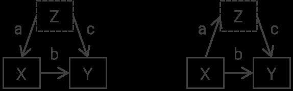 f:id:cookie-box:20200220110030p:plain:w360