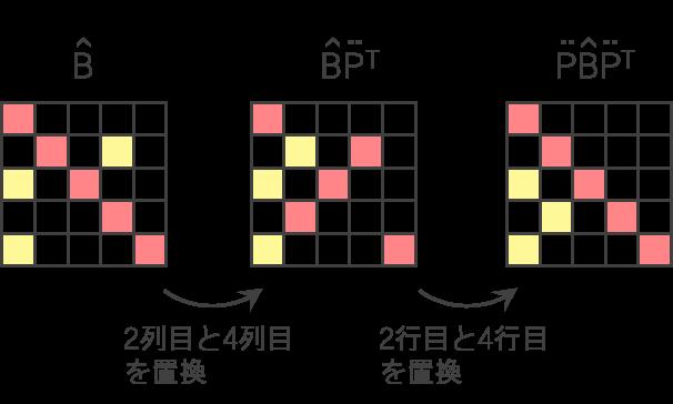 f:id:cookie-box:20200224095402p:plain:w320